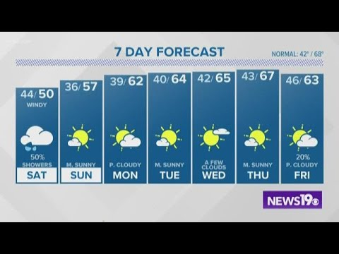 Columbia, SC Weather Forecast: November 15