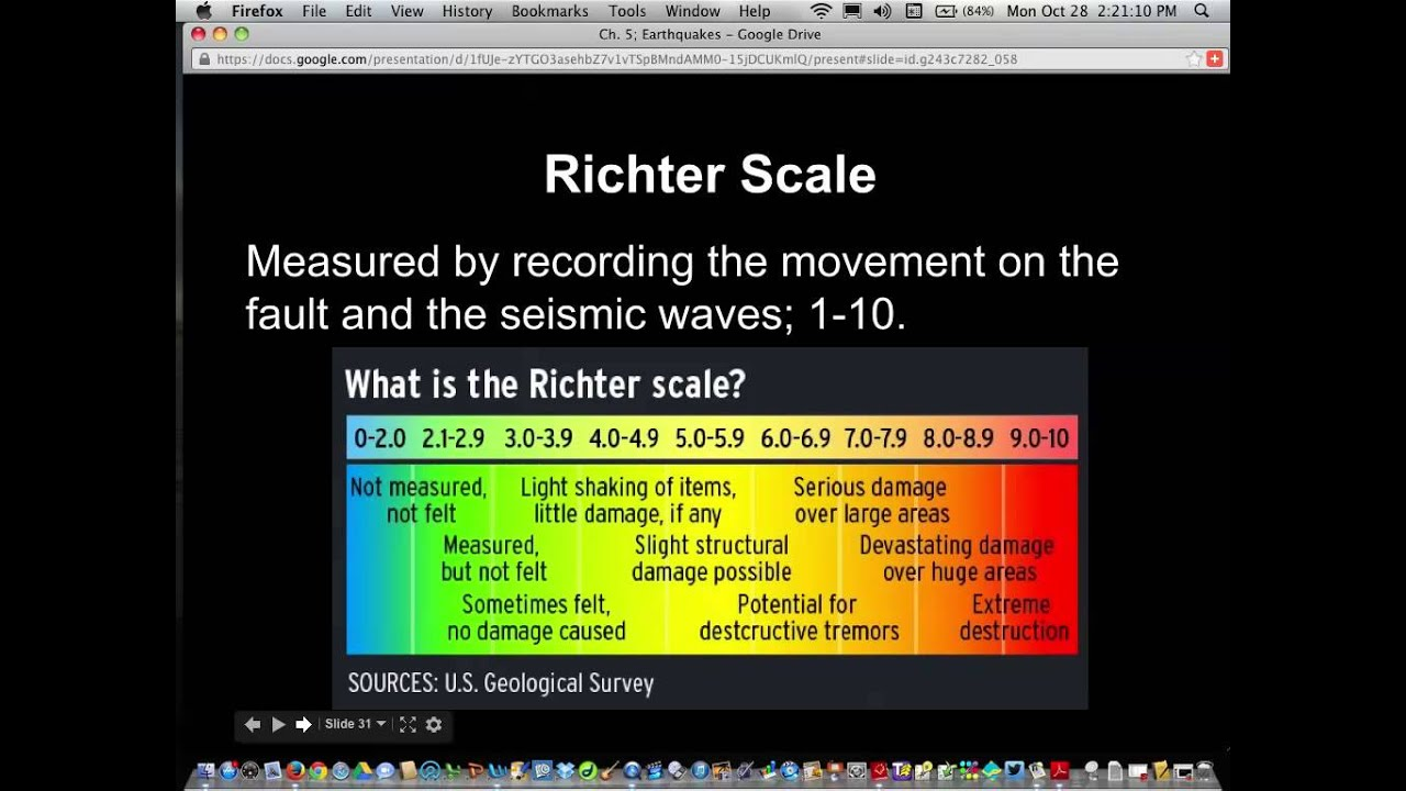 Earthquake magnitude & Measurement - YouTube