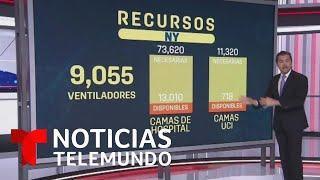 El coronavirus podría dejar 60,000 muertes en abril, según predicción | Noticias Telemundo