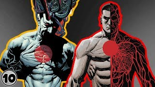 Top 10 Scary Bloodshot Facts You Need To Know