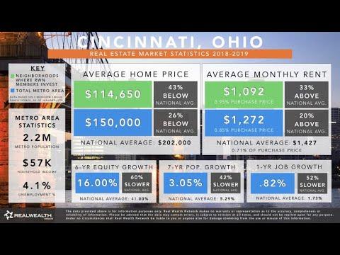 Cincinnati Real Estate Market Trends And Statistics 2019
