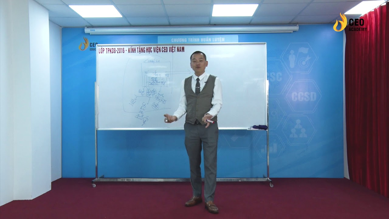 Trong doanh nghiệp có những ngành nghề gì?   Ngô Minh Tuấn   Học Viện CEO Việt Nam