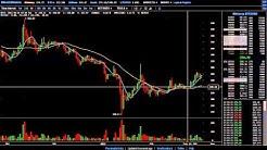 Patron de compra en formacion en el grafico diario del Bitcoin