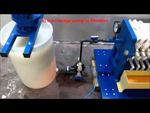How to Startup and Operation of Filter Press