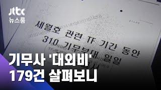 """'불순세력' 써가며 세월호 유가족 가려…""""김기춘 아주 만족"""" / JTBC 뉴스룸"""