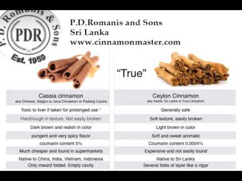 Difference Between Ceylon cinnamon and Cassia - YouTube