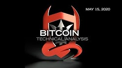 Bitcoin Technical Analysis (BTC/USD) : Is it Safe.?