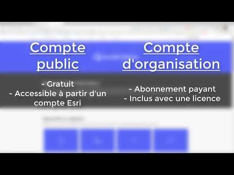 ArcGIS Online vs MyEsri - Quelle est la différence ?