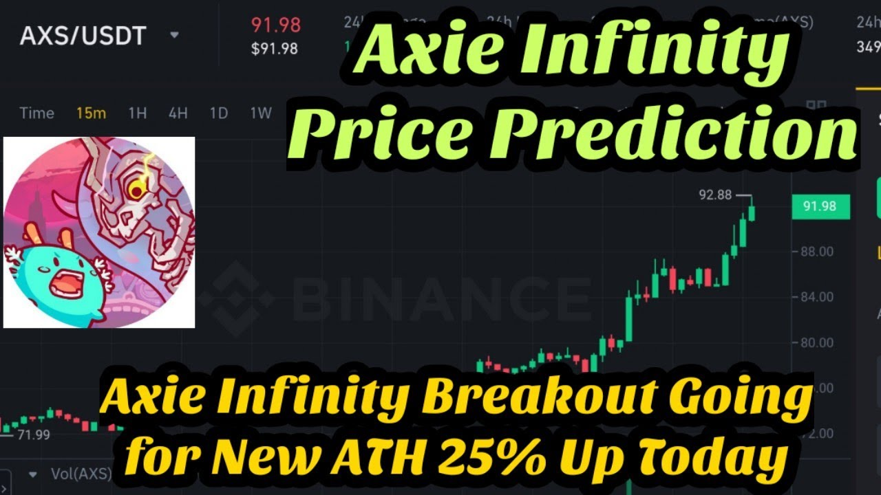 Axie Infinity price prediction   Axs coin price prediction    Axie Infinity prediction