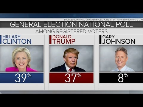 National poll shows Trump, Clinton neck-and-neck