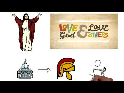 2. Canon Law in English: Introduction to Canon Law -  What is Canon Law?  (Continued)