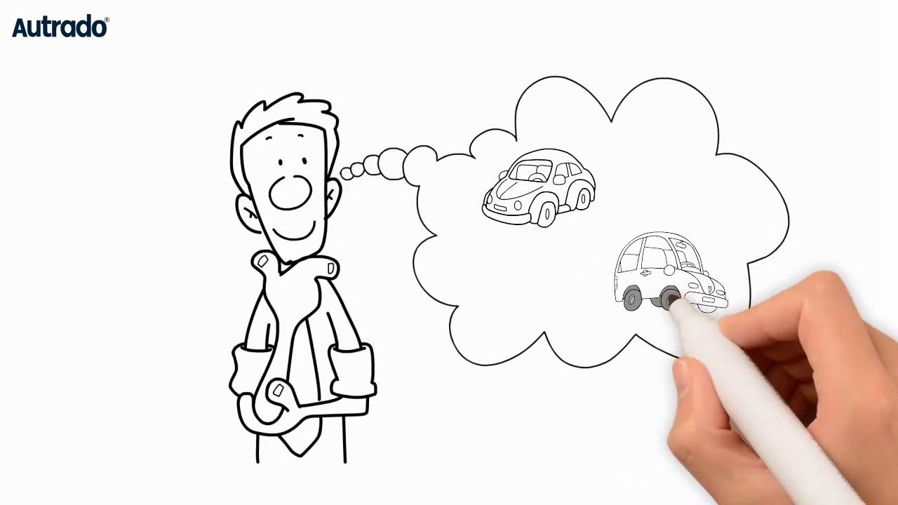 Die Software Für Autohändler Kfz Verwaltung Von Autrado