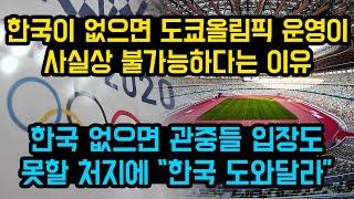 도쿄 세계적인 스포츠 축제가 한국의 축제가 되버린 이유…