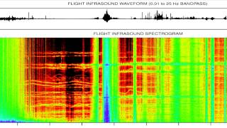 high altitude infrasound recorded for first time in 50 years   video