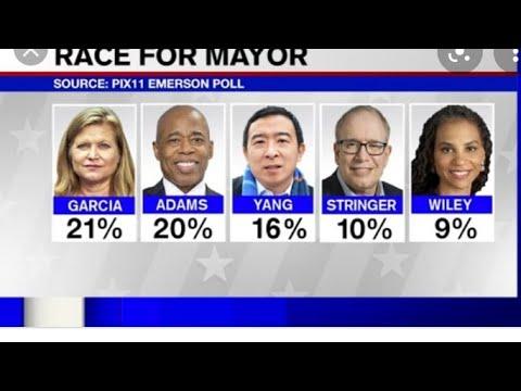 The Race To Become New York Mayor- By Eric Pangilinan