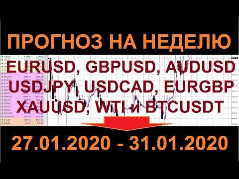 Прогноз рынка форекс на неделю 27.01.2020 - 31.01.2020.