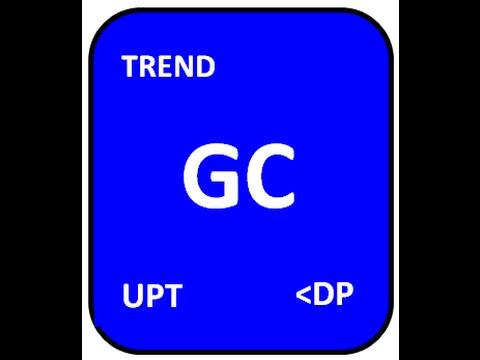 JS Tweet Practical Application : GOLD 20160129 – 20160201