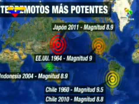 Los 10 terremotos más devastadores del Mundo