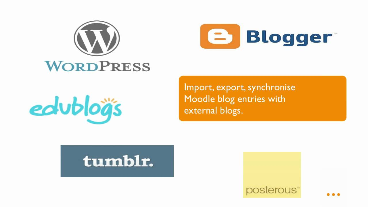 Blogs in Moodle 2 0