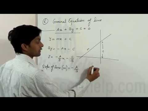 Formula of general linear equation Ax + By + C = 0