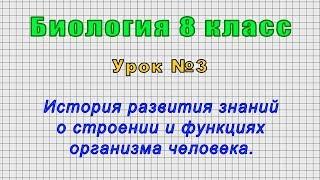 Биология 8 класс (Урок№3 - История развития знаний о строении и функциях организма человека.)