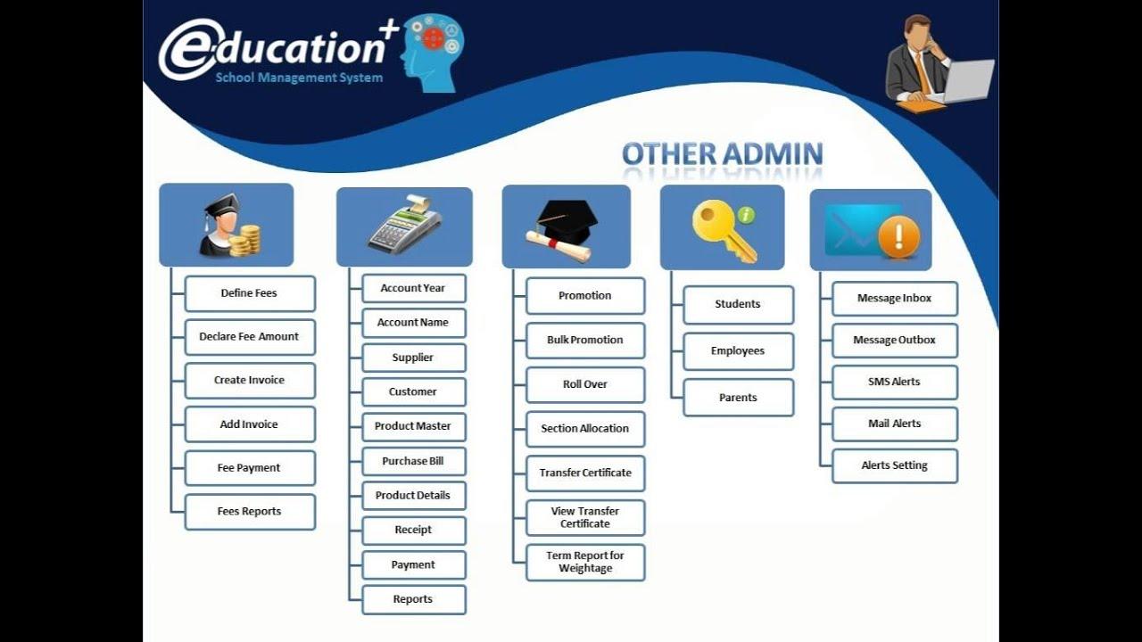 School Management System School Management System In Vb Net Part 1
