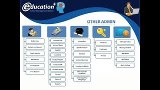 school management system / school management system in vb.net  part 1