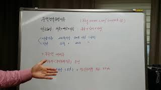 주택청약종합저축  by  광교곰