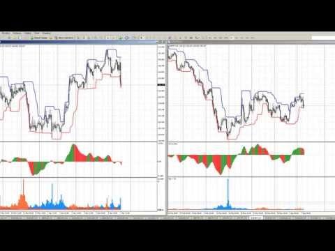 Аналитический обзор Форекс и Фондового рынка на 07.04.2015