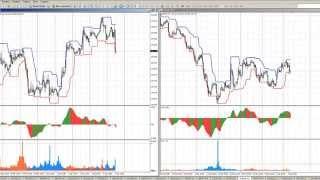 Аналитический обзор Форекс и Фондового рынка на 07.04.2015(, 2015-04-07T10:17:27.000Z)