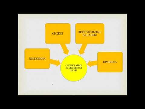 Методика организации и проведения подвижных игр с младшими дошкольниками