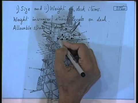 Mod-01 Lec-14 .Introduction to Offshore Structures -II