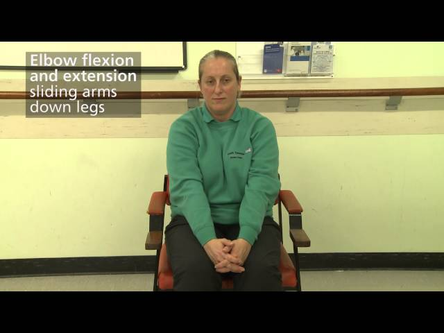 UPPER LIMB ACTIVE ASSISTED RANGE OF MOVEMENT EXERCISES