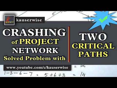 Crashing of project network with [Two critical paths] in operations research:- by kauserwise