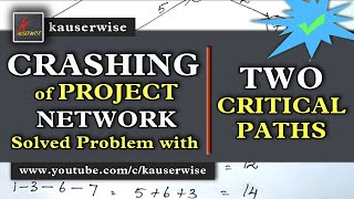 Crashing of project network with [Two critical paths] in operations research- by kauserwis ...