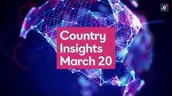 Country Insight Snapshots März 2020