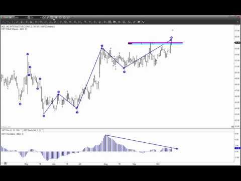 Advanced get trading strategies