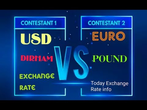 1 USD United States Dollar To Pakistani Rupee (PKR)||Exchange Rates