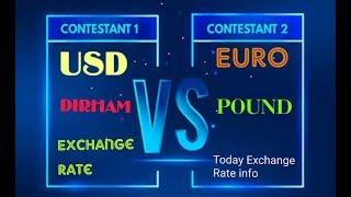 1 USD United States Dollar to Pakistani Rupee (PKR)||Exchange rates