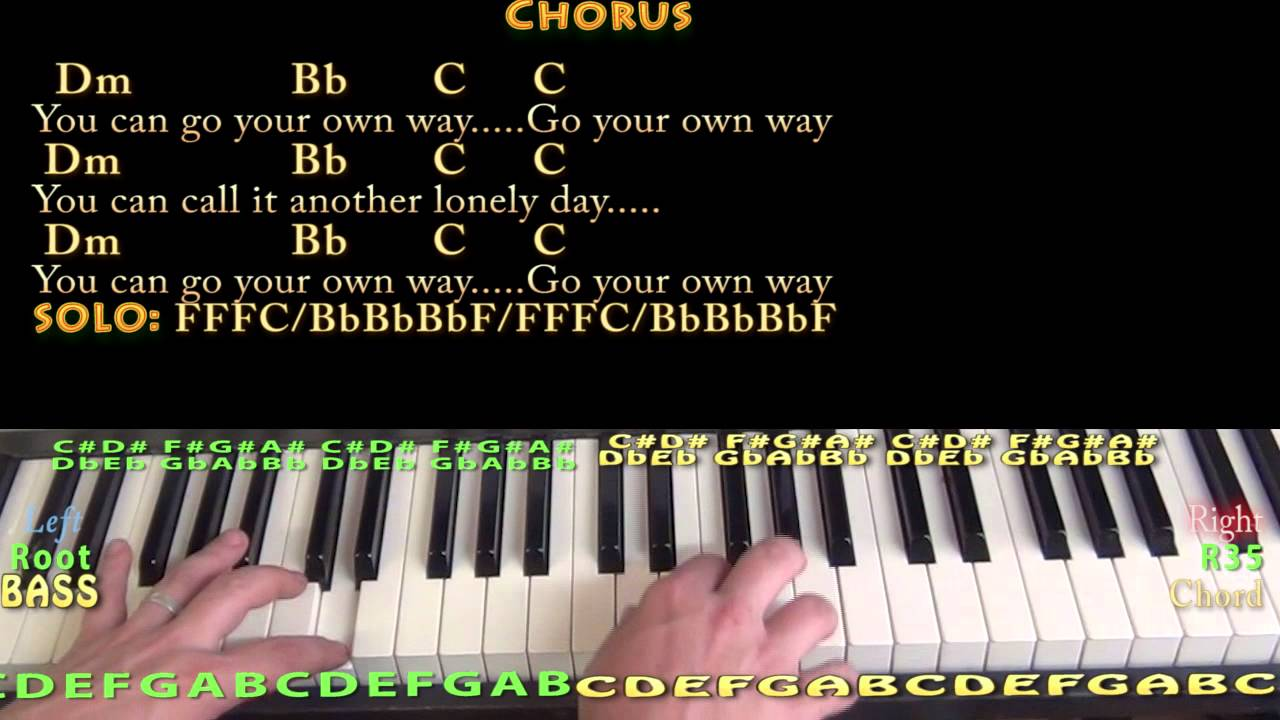 Go Your Own Way Fleetwood Mac Piano Cover Lesson in F with Chords/Lyrics