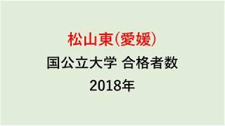 松山東高校 大学合格者数 2018年【グラフでわかる】