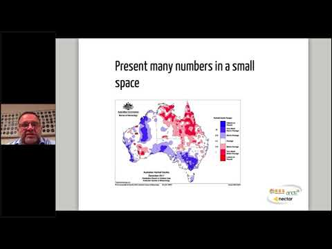 Data visualisation - Design and principles