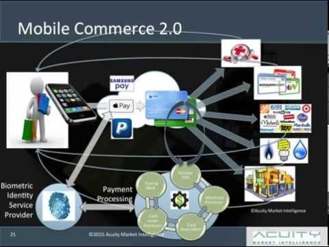 Mobile Biometrics:  Redefining Digital Identity And Disrupting Global Commerce