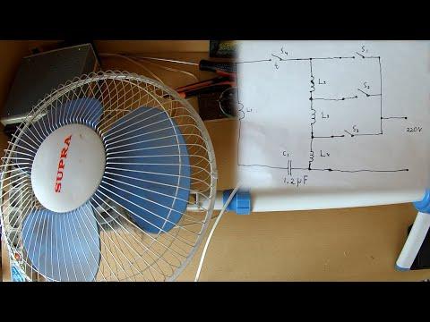 Сложный ремонт простого напольного вентилятора.