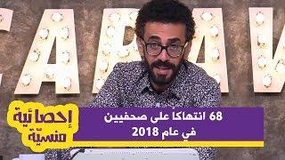 68 انتهاكاً على صحفيين في عام 2018