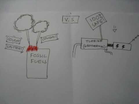 Geothermal Energy - Alternative Energy Resources