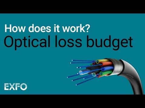 Optical Loss Budget - EXFO animated glossary of Fiber Optics
