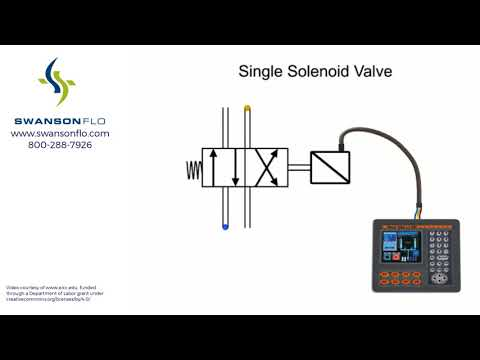 Solenoid Valves: How They Work