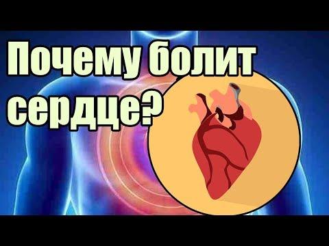 Почему сердце колит [15 тревожных симптомов, что сердце работает не так как надо]