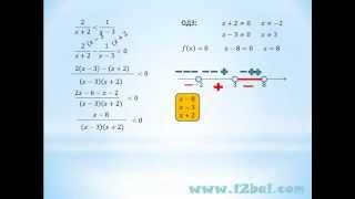 Решение неравенств методом интервалов 2